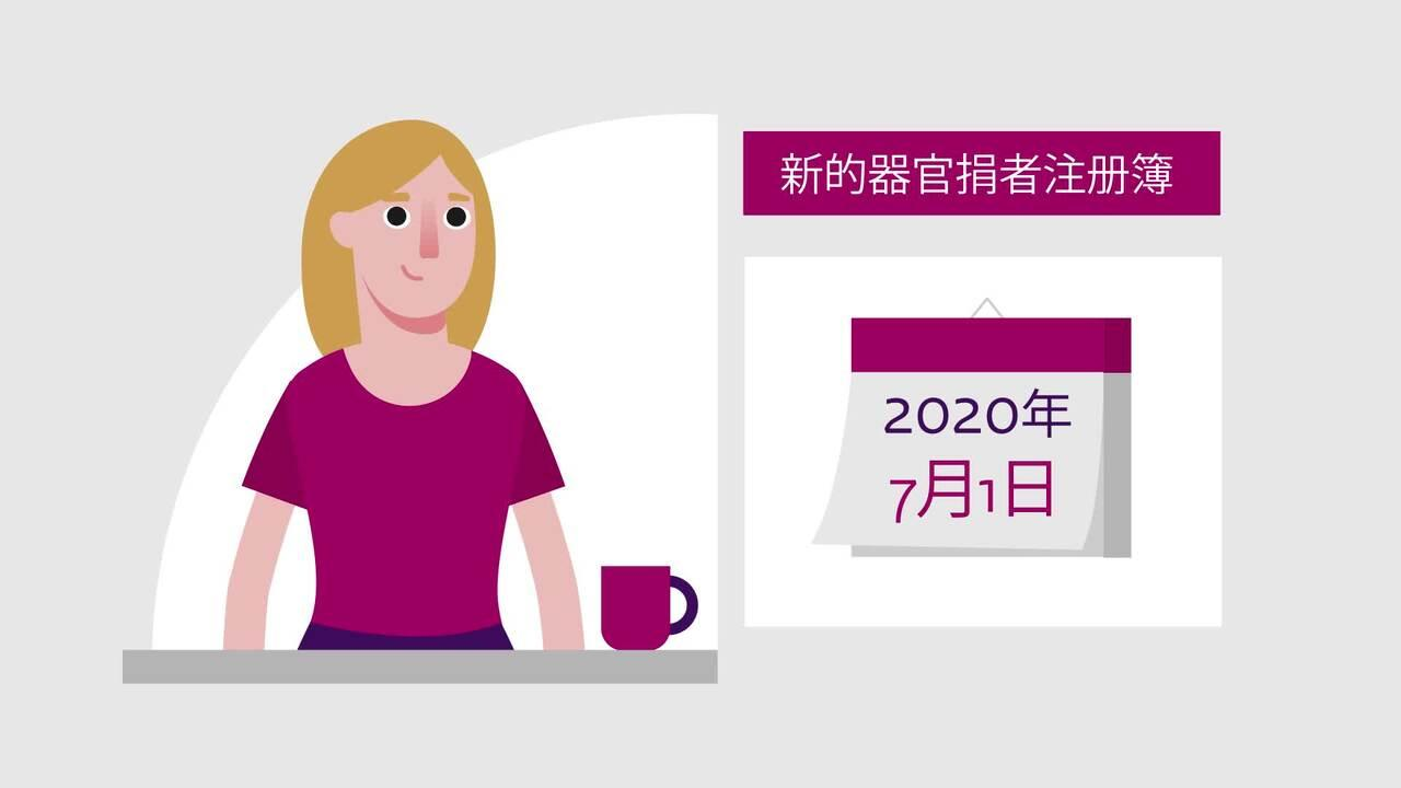 Afbeelding bij video: Animation | The new Donor Register - Chinese